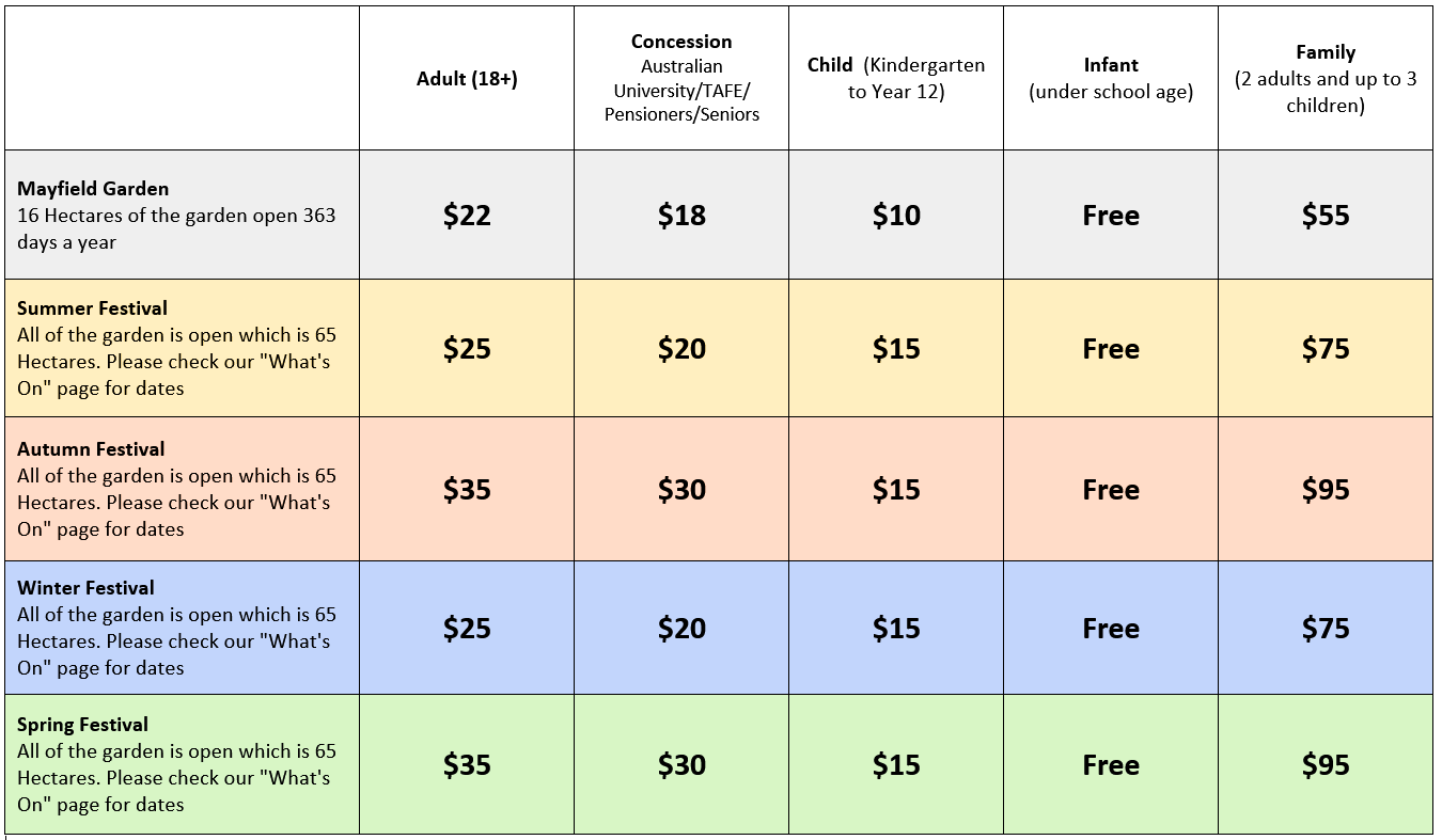 Ticket prices at Mayfield